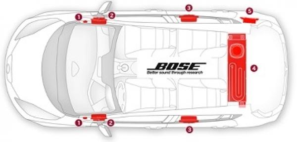 Nissan LEAF presenta nuevas características como el sistema de sonido Bose Serie Energy Efficient